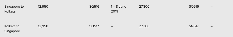 Screenshot 2019-05-15 at 6.39.56 PM