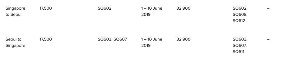 Screenshot 2019-05-15 at 6.40.23 PM
