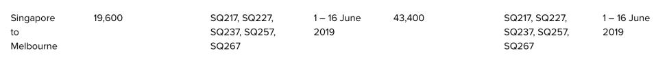 Screenshot 2019-05-15 at 6.42.19 PM