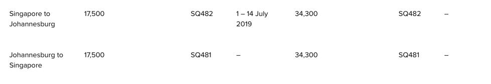 Screenshot 2019-06-19 at 7.57.20 AM