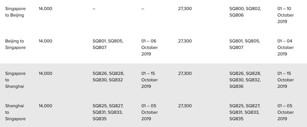 Screenshot 2019-09-17 at 10.18.03 PM