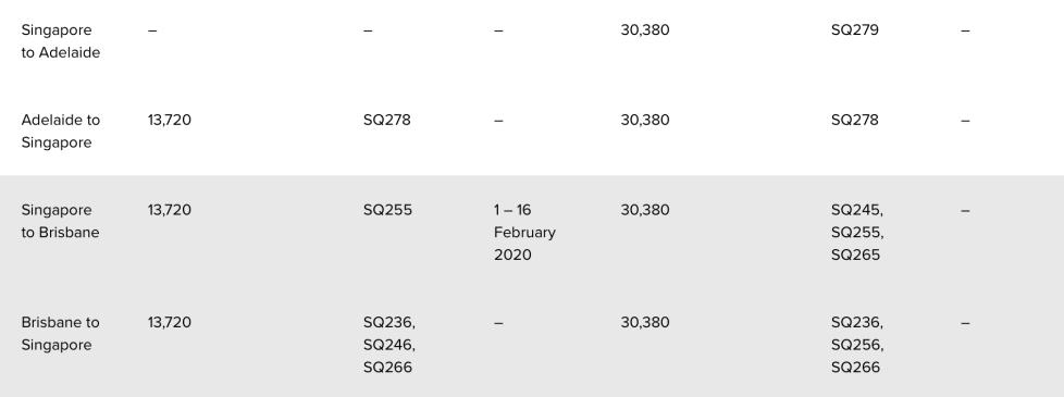 Screenshot 2020-01-15 at 9.58.07 PM